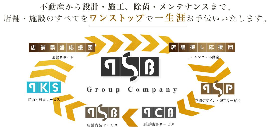 TBC Group Vision | 東海装美